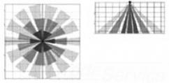 WattStopper FS-L6 Lens Module For FS-305//FS-355 Occupancy Sensor White